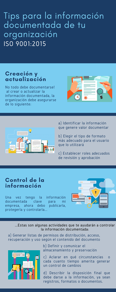 Tips para la información documentada ISO 9001-2015